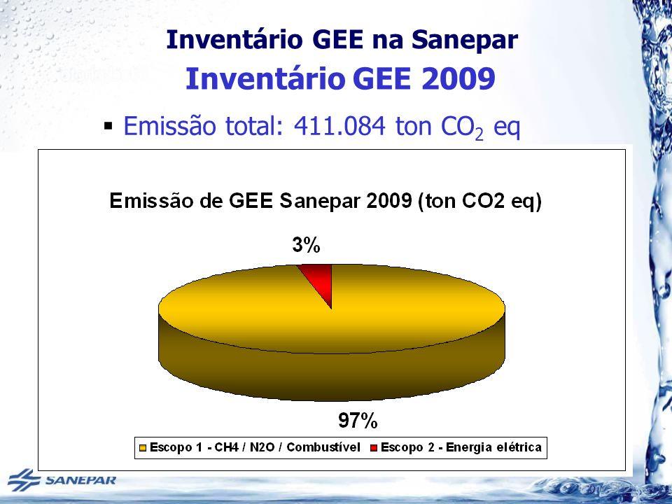 Inventário GEE na Sanepar Inventário GEE 2009 Emissão total: 411.084 ton CO 2 eq