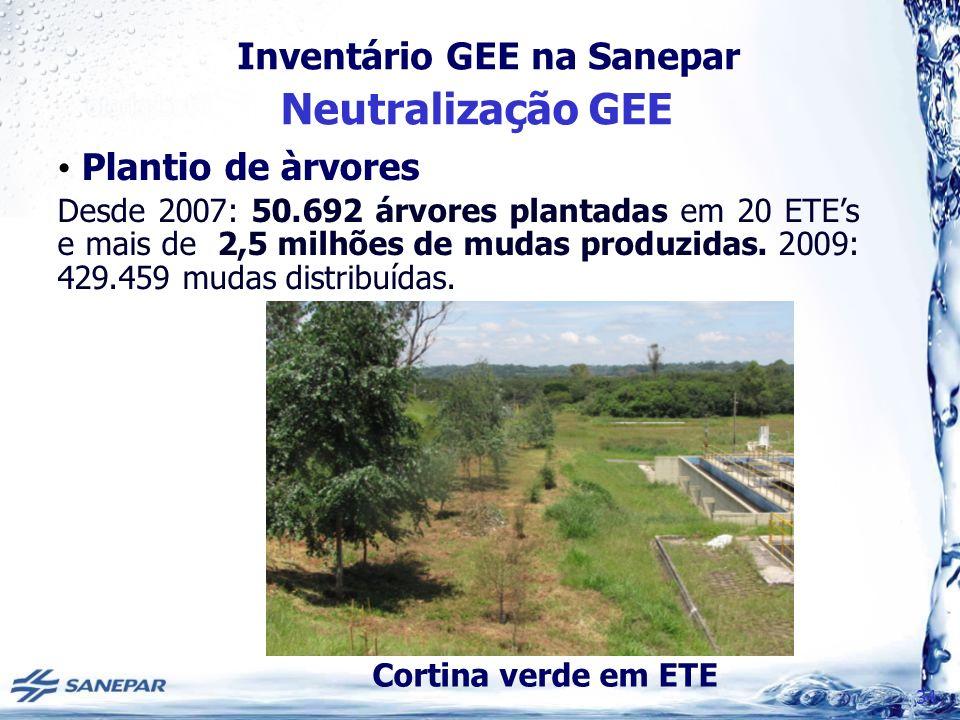 Inventário GEE na Sanepar Neutralização GEE 34 Plantio de àrvores Desde 2007: 50.692 árvores plantadas em 20 ETEs e mais de 2,5 milhões de mudas produ