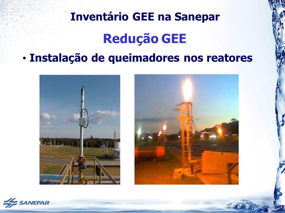 Inventário GEE na Sanepar Redução GEE Instalação de queimadores nos reatores