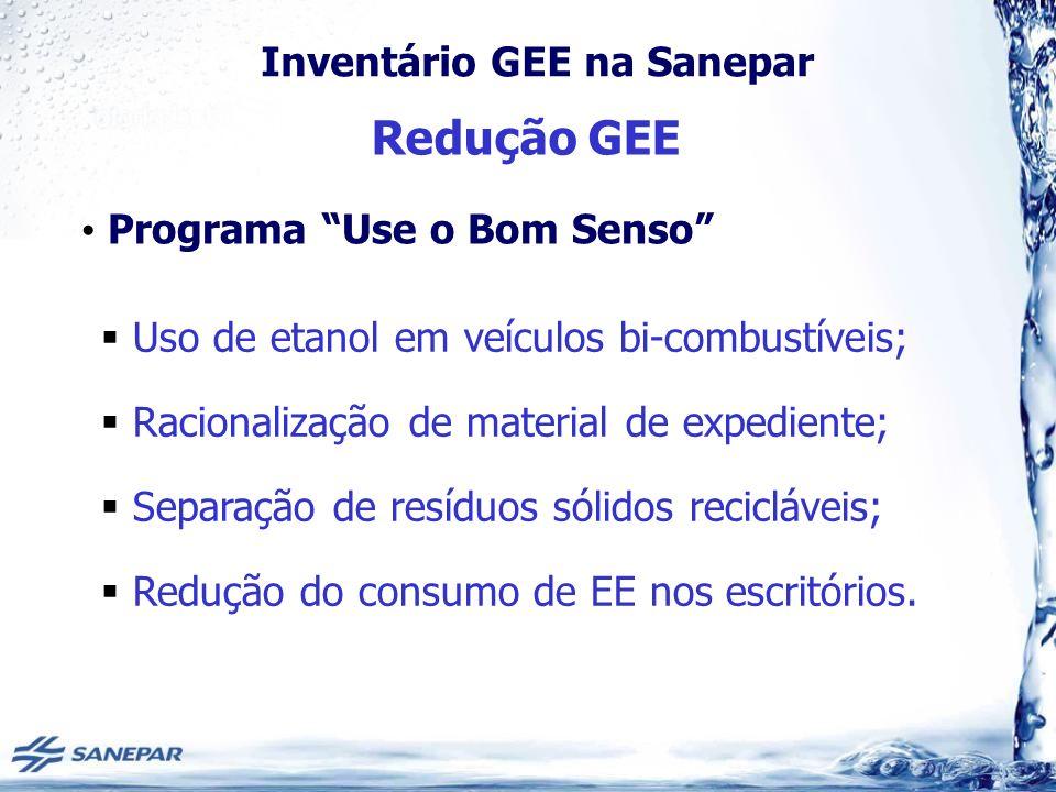 Inventário GEE na Sanepar Redução GEE Uso de etanol em veículos bi-combustíveis; Racionalização de material de expediente; Separação de resíduos sólidos recicláveis; Redução do consumo de EE nos escritórios.
