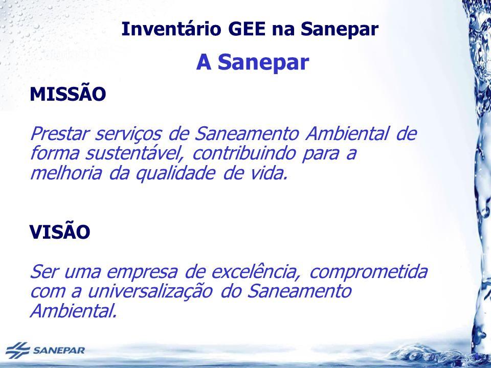 Inventário GEE na Sanepar A Sanepar 5 Municípios Não Atendidos Municípios atendidos: 344 ETAs: 177 ETEs: 227 Aterros Sanit.: 2