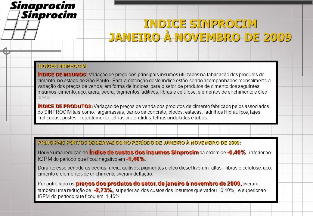 INDICE SINPROCIM JANEIRO À NOVEMBRO DE 2009 ÍNDICES SINPROCIM: ÍNDICE DE INSUMOS: ÍNDICE DE INSUMOS: Variação de preço dos principais insumos utilizados na fabricação dos produtos de cimento, no estado de São Paulo.