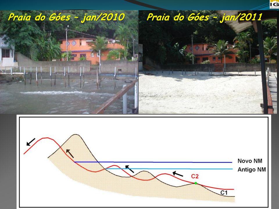Praia do Góes – jan/2010 Praia do Góes – jan/2011