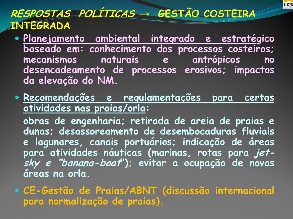 RESPOSTAS POLÍTICAS GESTÃO COSTEIRA INTEGRADA Planejamento ambiental integrado e estratégico baseado em: conhecimento dos processos costeiros; mecanis