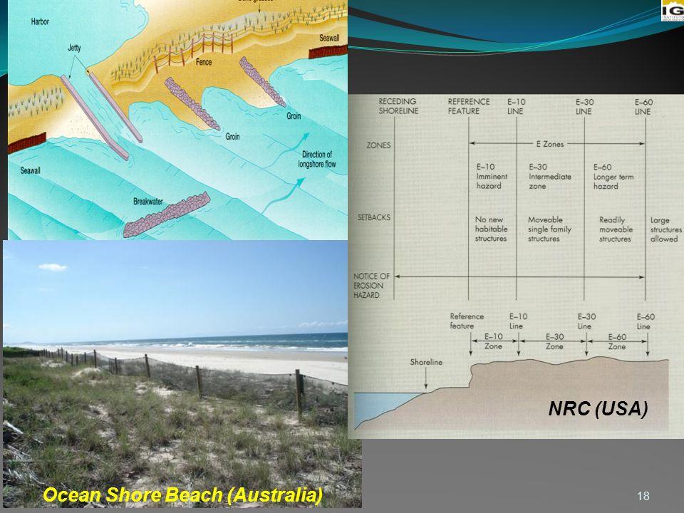 18 Ocean Shore Beach (Australia) NRC (USA)