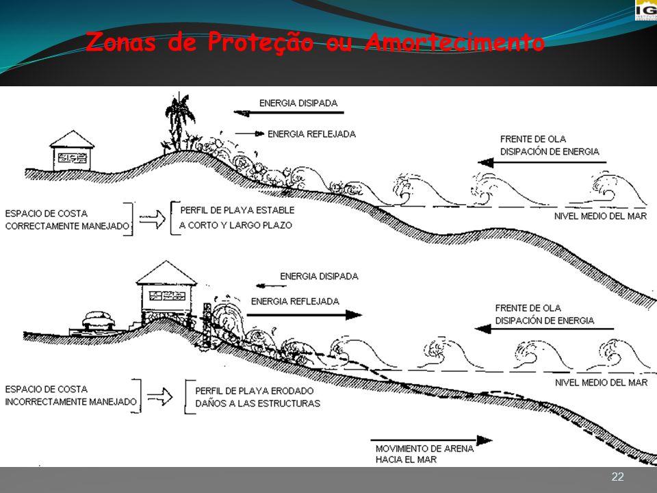 22 Zonas de Proteção ou Amortecimento
