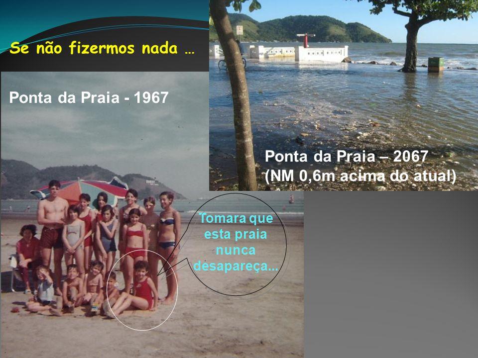 Se não fizermos nada … Ponta da Praia - 1967 Tomara que esta praia nunca desapareça... Ponta da Praia – 2067 (NM 0,6m acima do atual)