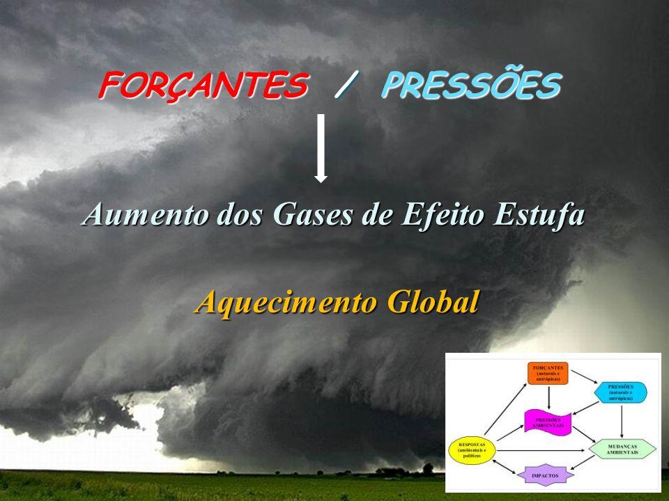 Aumento dos Gases de Efeito Estufa Aquecimento Global Aquecimento Global 3 FORÇANTES / PRESSÕES