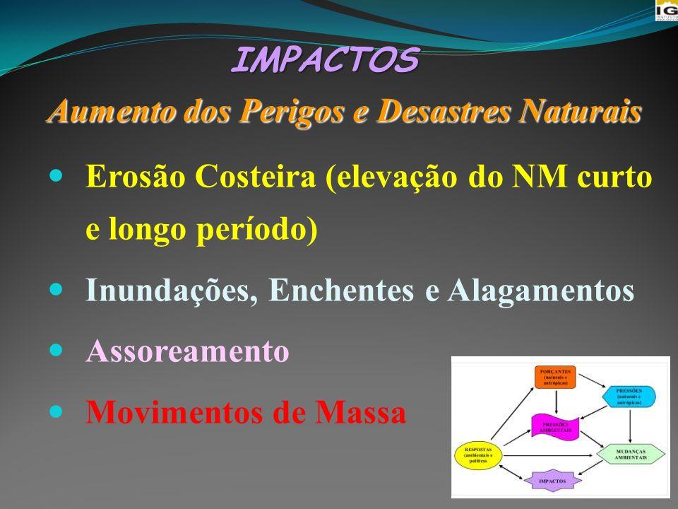 Aumento dos Perigos e DesastresNaturais Aumento dos Perigos e Desastres Naturais Erosão Costeira (elevação do NM curto e longo período) Inundações, En