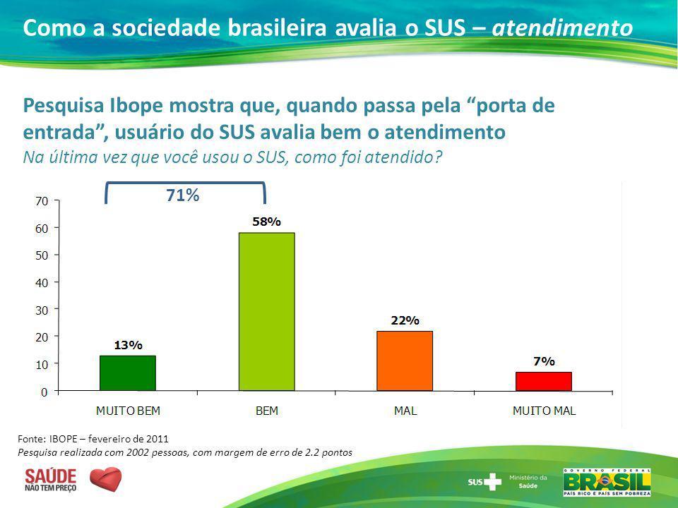 3 Qual é o principal problema de saúde pública que o Brasil tem enfrentado.
