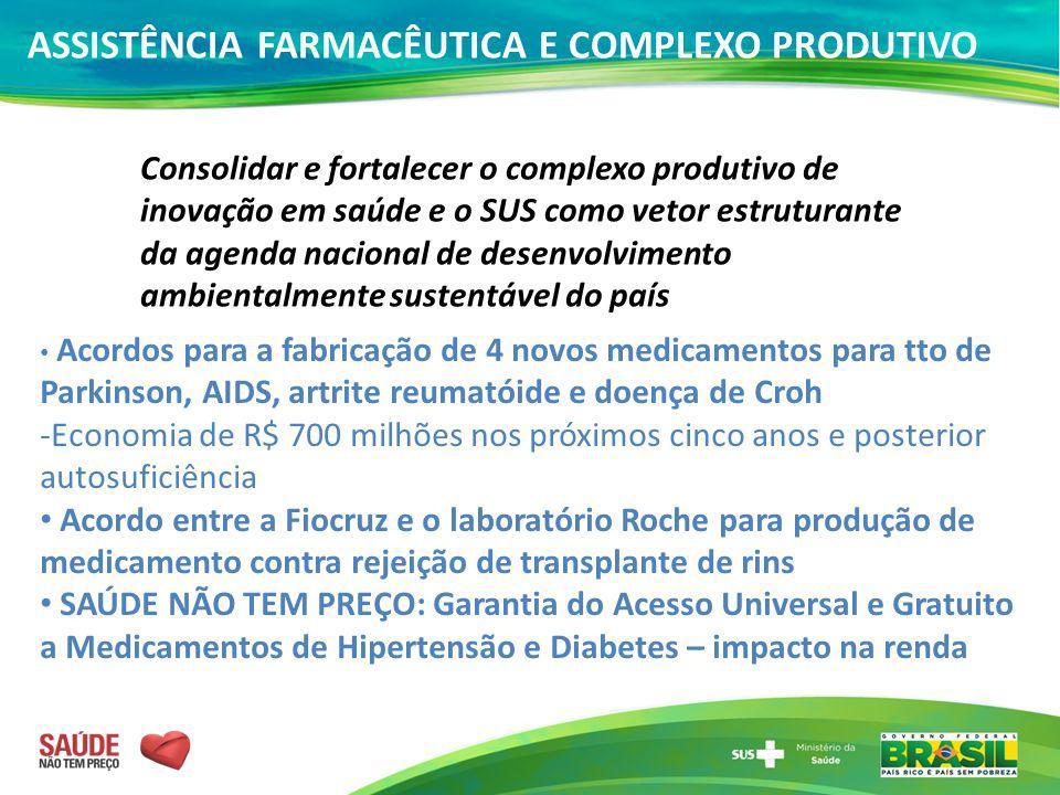 ASSISTÊNCIA FARMACÊUTICA E COMPLEXO PRODUTIVO Consolidar e fortalecer o complexo produtivo de inovação em saúde e o SUS como vetor estruturante da age