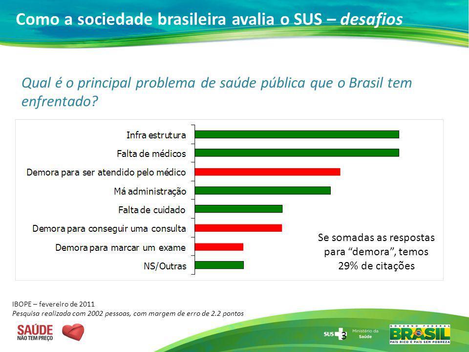 3 Qual é o principal problema de saúde pública que o Brasil tem enfrentado? Se somadas as respostas para demora, temos 29% de citações Como a sociedad