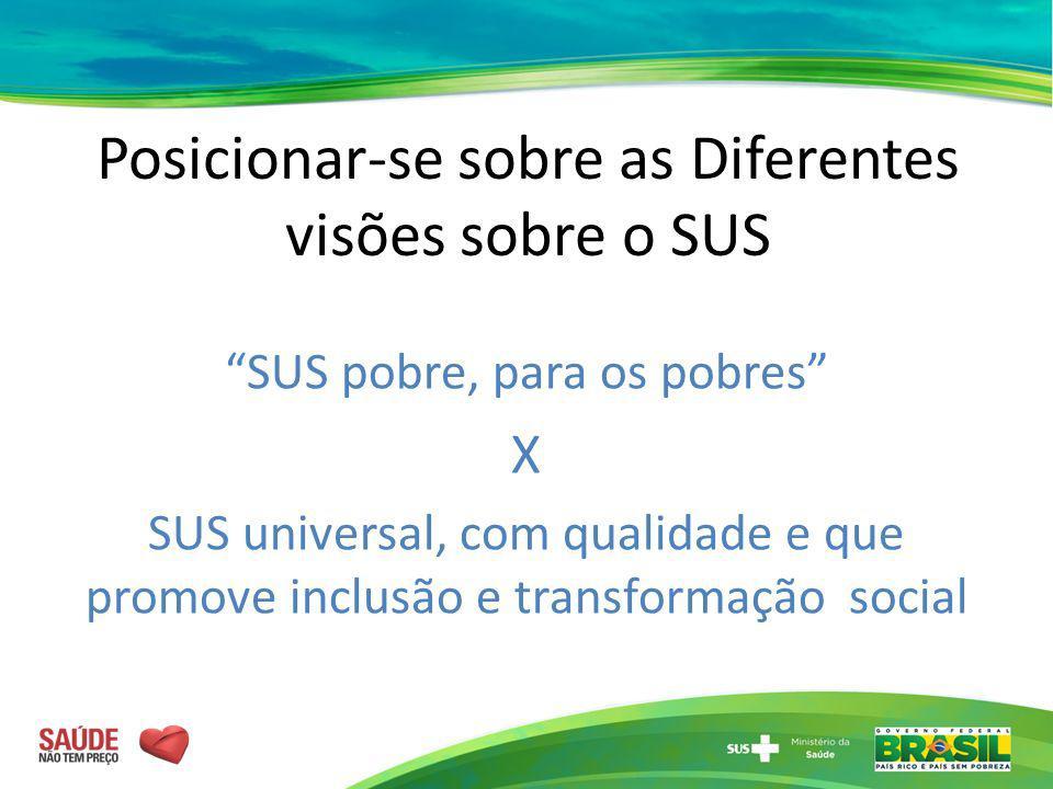 Posicionar-se sobre as Diferentes visões sobre o SUS SUS pobre, para os pobres X SUS universal, com qualidade e que promove inclusão e transformação s