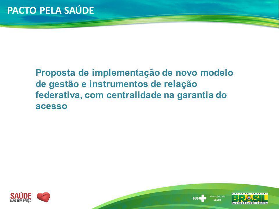 PACTO PELA SAÚDE Proposta de implementação de novo modelo de gestão e instrumentos de relação federativa, com centralidade na garantia do acesso