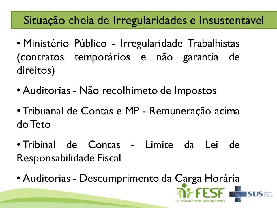 Situação cheia de Irregularidades e Insustentável Ministério Público - Irregularidade Trabalhistas (contratos temporários e não garantia de direitos)