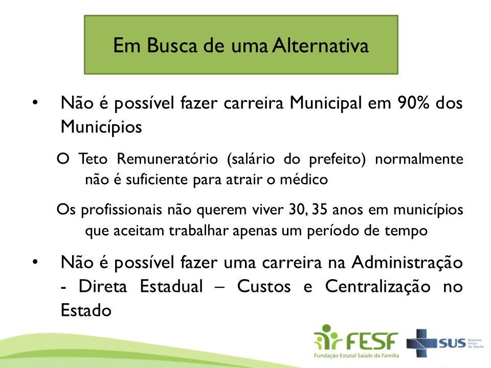 Em Busca de uma Alternativa Não é possível fazer carreira Municipal em 90% dos Municípios O Teto Remuneratório (salário do prefeito) normalmente não é