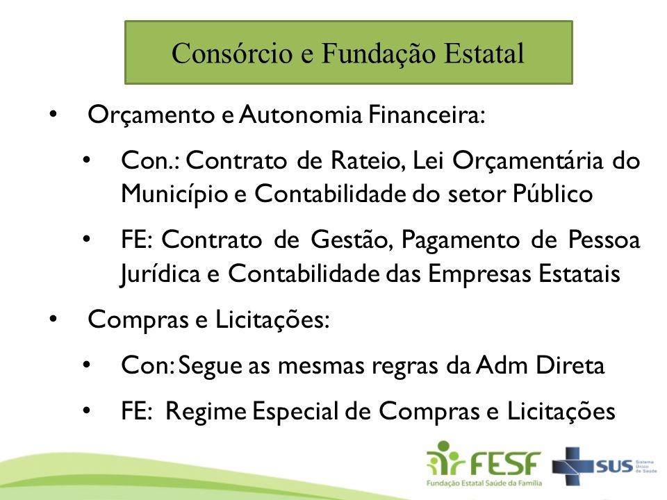 Consórcio e Fundação Estatal Orçamento e Autonomia Financeira: Con.: Contrato de Rateio, Lei Orçamentária do Município e Contabilidade do setor Públic