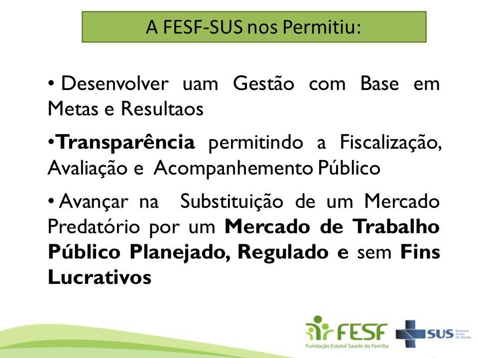 A FESF-SUS nos Permitiu: Desenvolver uam Gestão com Base em Metas e Resultaos Transparência permitindo a Fiscalização, Avaliação e Acompanhemento Públ