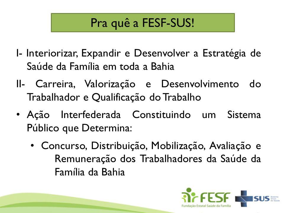 I- Interiorizar, Expandir e Desenvolver a Estratégia de Saúde da Família em toda a Bahia II- Carreira, Valorização e Desenvolvimento do Trabalhador e