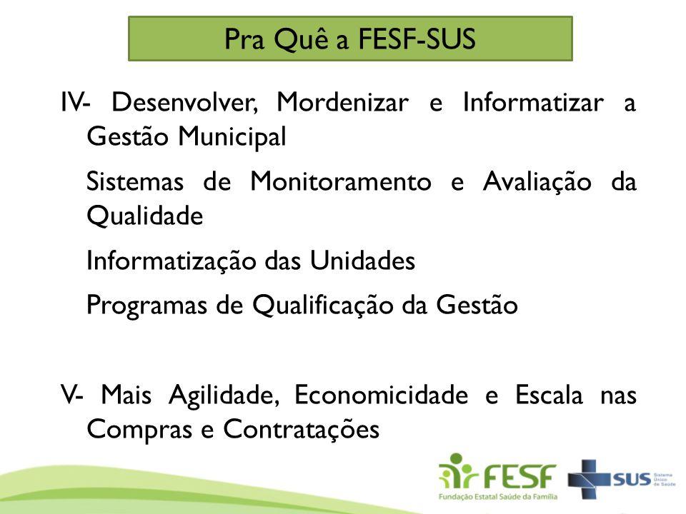 IV- Desenvolver, Mordenizar e Informatizar a Gestão Municipal Sistemas de Monitoramento e Avaliação da Qualidade Informatização das Unidades Programas