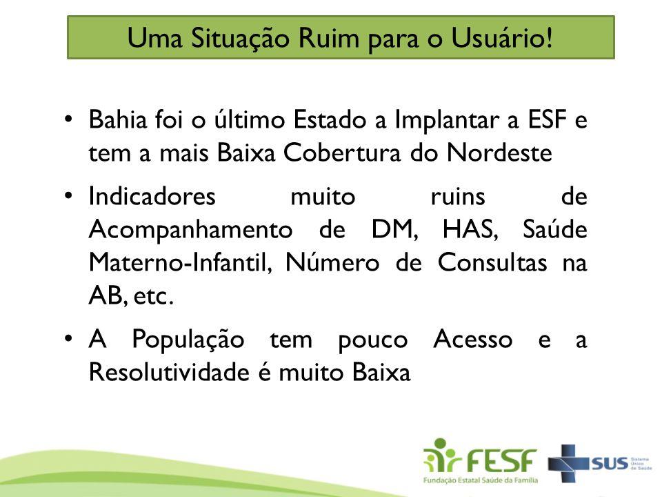 Bahia foi o último Estado a Implantar a ESF e tem a mais Baixa Cobertura do Nordeste Indicadores muito ruins de Acompanhamento de DM, HAS, Saúde Mater