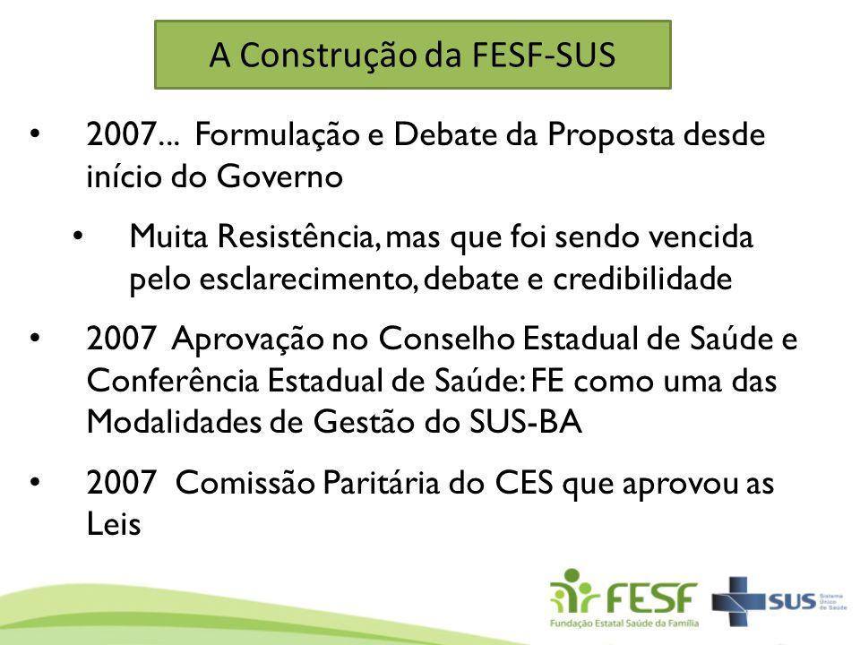 A Construção da FESF-SUS 2007... Formulação e Debate da Proposta desde início do Governo Muita Resistência, mas que foi sendo vencida pelo esclarecime