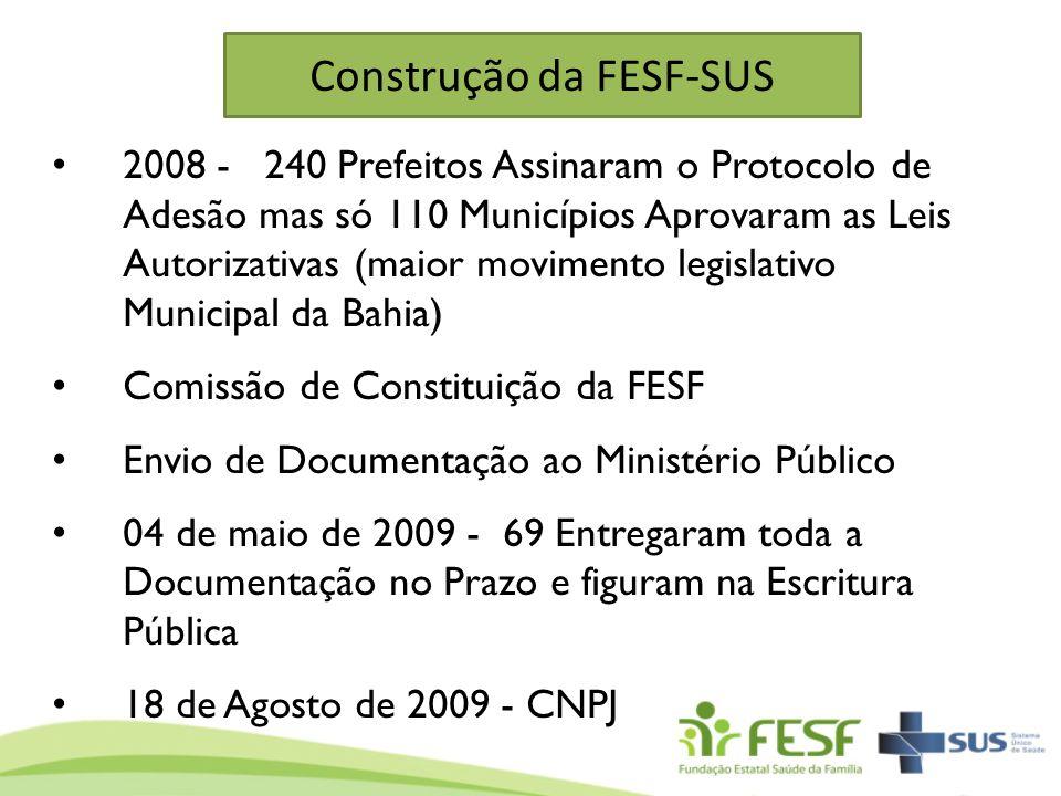 Construção da FESF-SUS 2008 - 240 Prefeitos Assinaram o Protocolo de Adesão mas só 110 Municípios Aprovaram as Leis Autorizativas (maior movimento leg