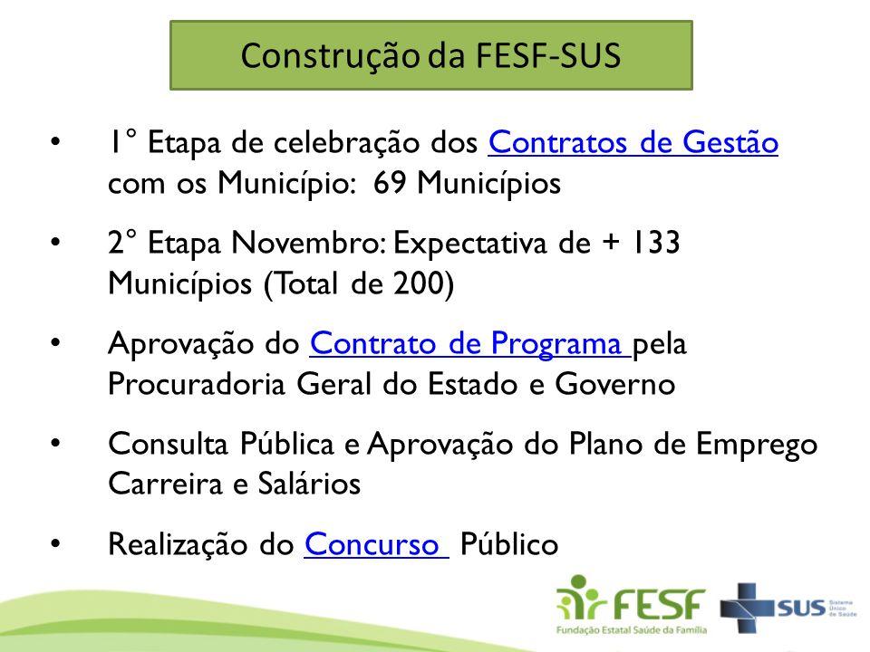 Construção da FESF-SUS 1° Etapa de celebração dos Contratos de Gestão com os Município: 69 MunicípiosContratos de Gestão 2° Etapa Novembro: Expectativ