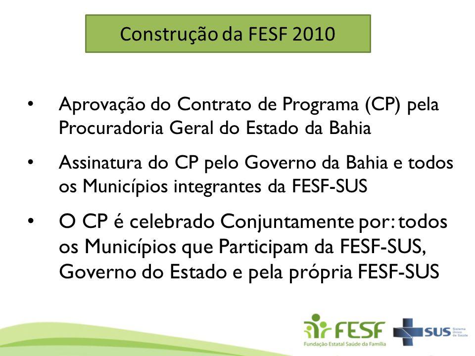 Construção da FESF 2010 Aprovação do Contrato de Programa (CP) pela Procuradoria Geral do Estado da Bahia Assinatura do CP pelo Governo da Bahia e tod
