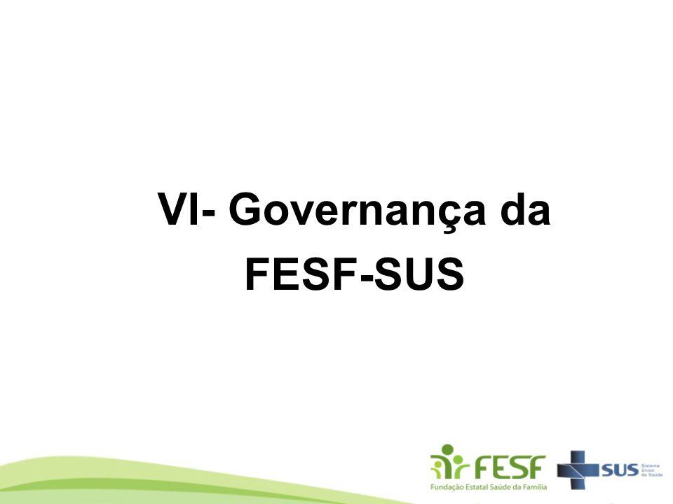 VI- Governança da FESF-SUS