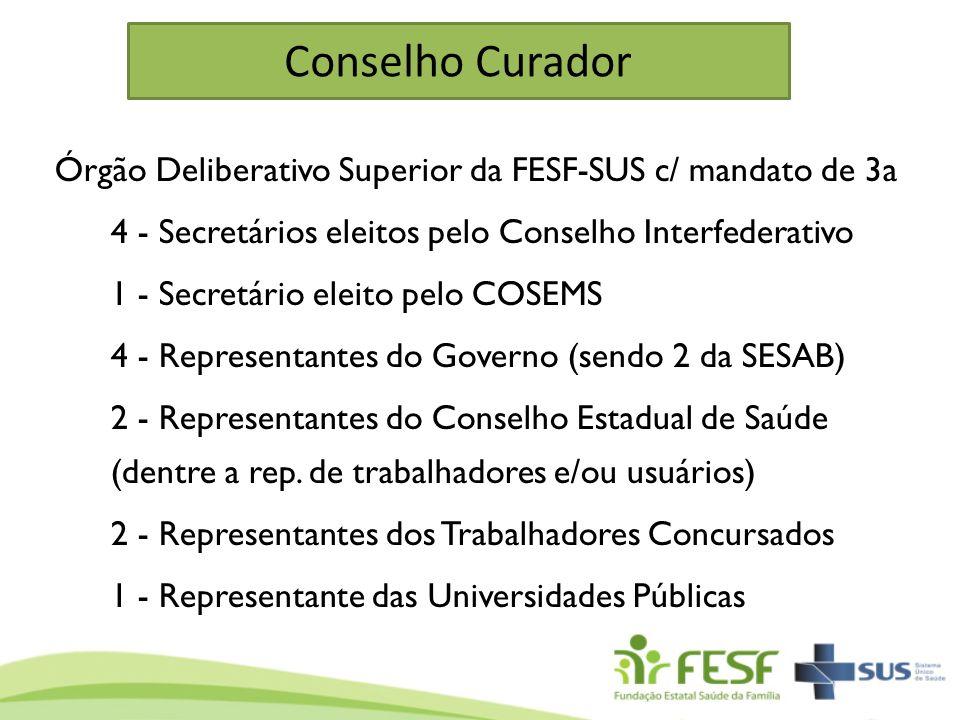 Conselho Curador Órgão Deliberativo Superior da FESF-SUS c/ mandato de 3a 4 - Secretários eleitos pelo Conselho Interfederativo 1 - Secretário eleito