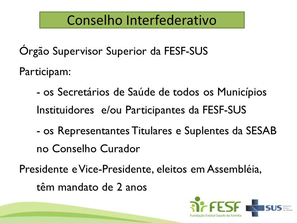 Conselho Interfederativo Órgão Supervisor Superior da FESF-SUS Participam: - os Secretários de Saúde de todos os Municípios Instituidores e/ou Partici