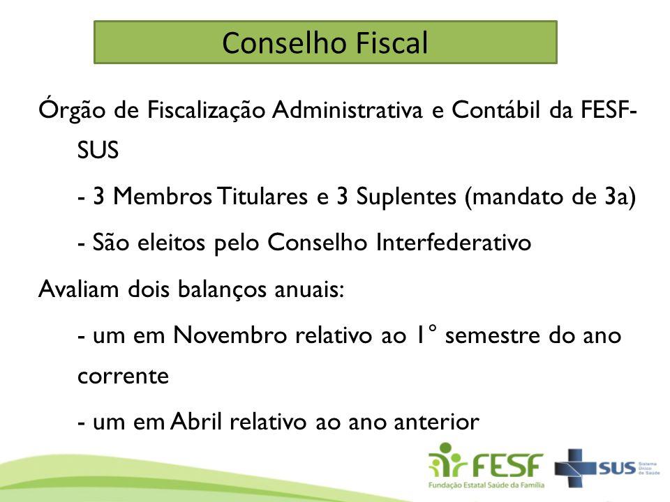 Conselho Fiscal Órgão de Fiscalização Administrativa e Contábil da FESF- SUS - 3 Membros Titulares e 3 Suplentes (mandato de 3a) - São eleitos pelo Co
