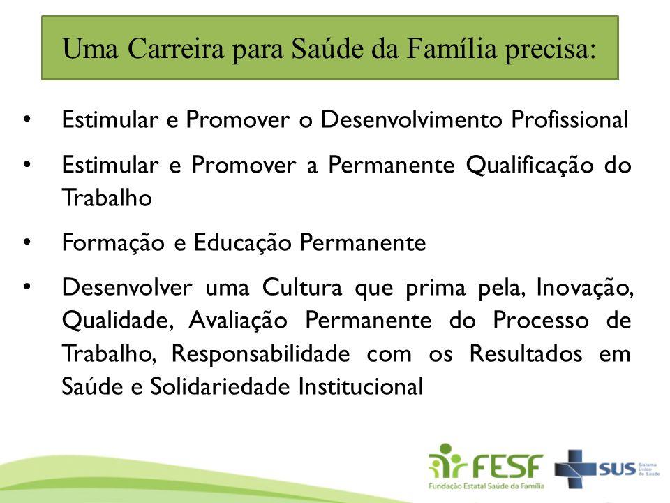 Uma Carreira para Saúde da Família precisa: Estimular e Promover o Desenvolvimento Profissional Estimular e Promover a Permanente Qualificação do Trab