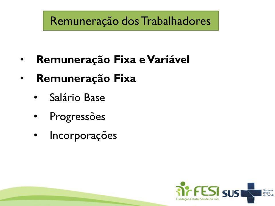Remuneração dos Trabalhadores Remuneração Fixa e Variável Remuneração Fixa Salário Base Progressões Incorporações