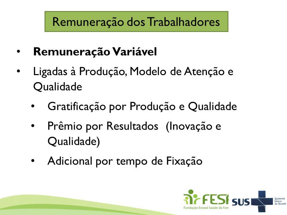 Remuneração dos Trabalhadores Remuneração Variável Ligadas à Produção, Modelo de Atenção e Qualidade Gratificação por Produção e Qualidade Prêmio por