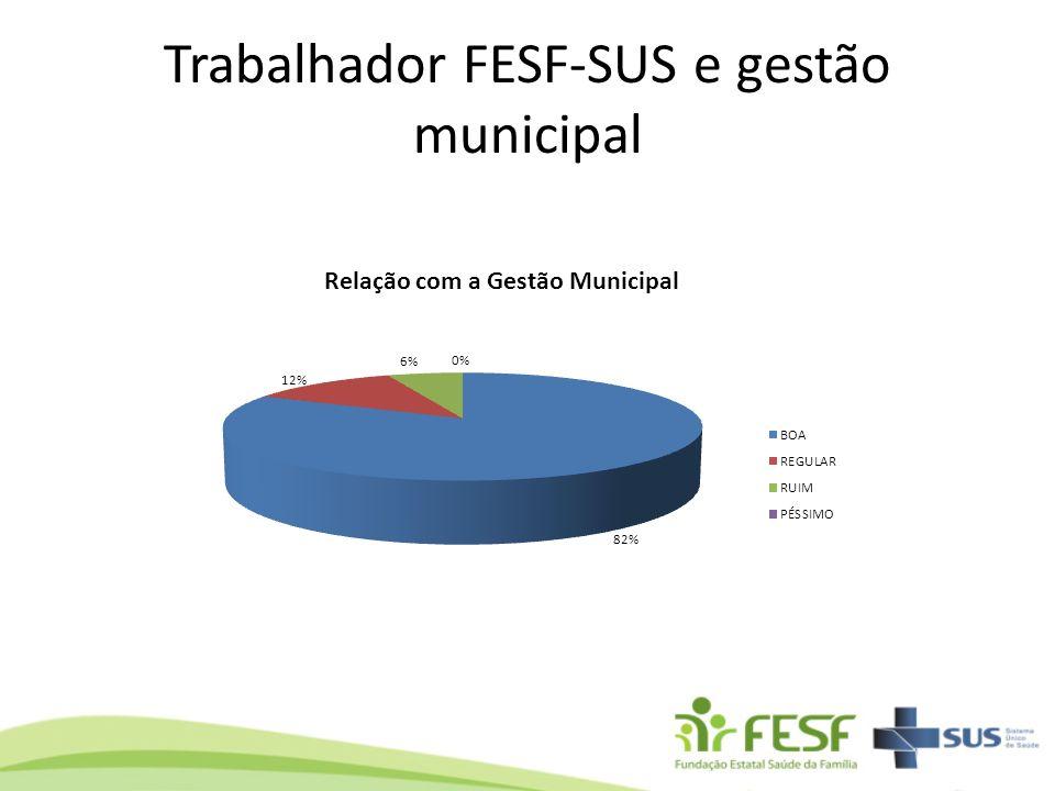 Trabalhador FESF-SUS e gestão municipal