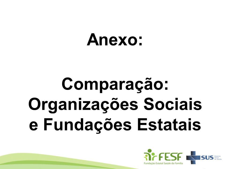 Anexo: Comparação: Organizações Sociais e Fundações Estatais