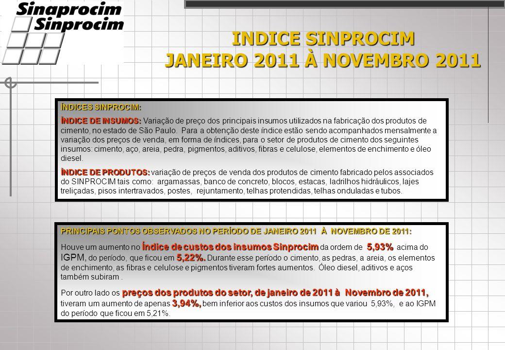 INDICE SINPROCIM JANEIRO 2011 À NOVEMBRO 2011 ÍNDICES SINPROCIM: ÍNDICE DE INSUMOS: ÍNDICE DE INSUMOS: Variação de preço dos principais insumos utilizados na fabricação dos produtos de cimento, no estado de São Paulo.