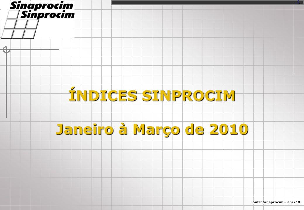 ÍNDICES SINPROCIM Janeiro à Março de 2010 Fonte: Sinaprocim – abr/10 1