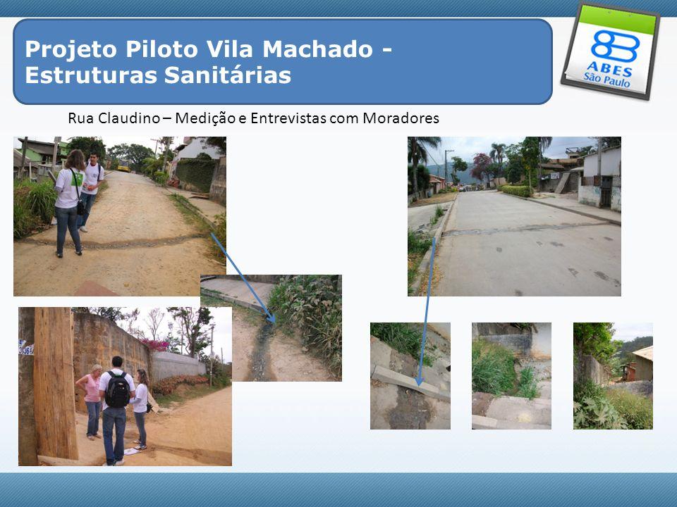 Rua Claudino – Medição e Entrevistas com Moradores Projeto Piloto Vila Machado - Estruturas Sanitárias
