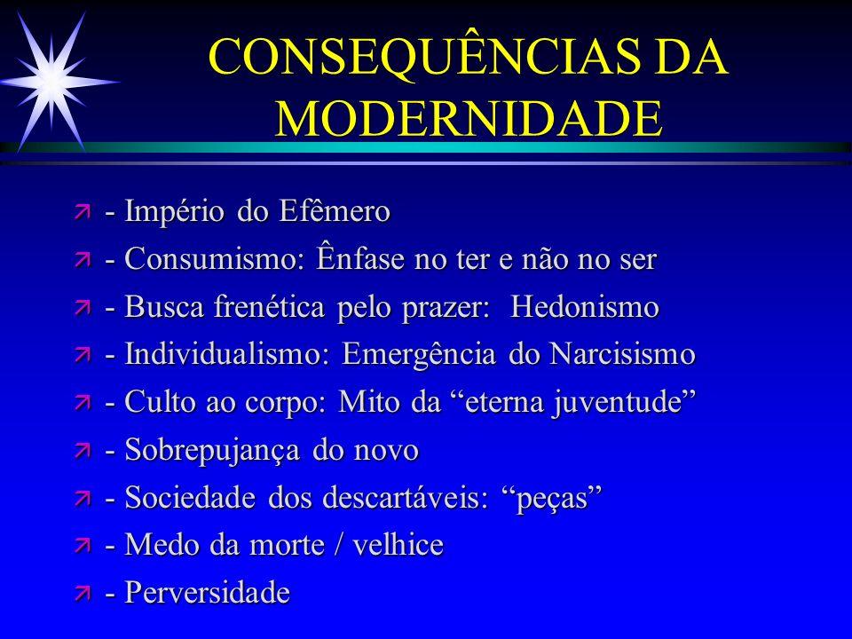 CONSEQUÊNCIAS DA MODERNIDADE ä - Império do Efêmero ä - Consumismo: Ênfase no ter e não no ser ä - Busca frenética pelo prazer: Hedonismo ä - Individu
