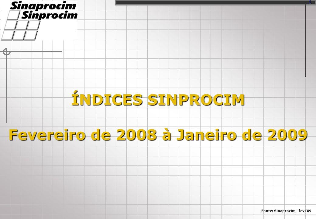 ÍNDICES SINPROCIM Fevereiro de 2008 à Janeiro de 2009 Fonte: Sinaprocim –fev/09 1