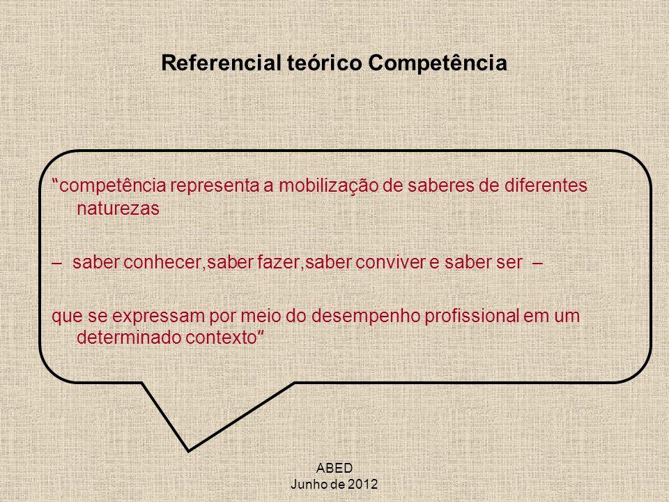 ABED Junho de 2012 Referencial teórico Competência competência representa a mobilização de saberes de diferentes naturezas – saber conhecer,saber faze