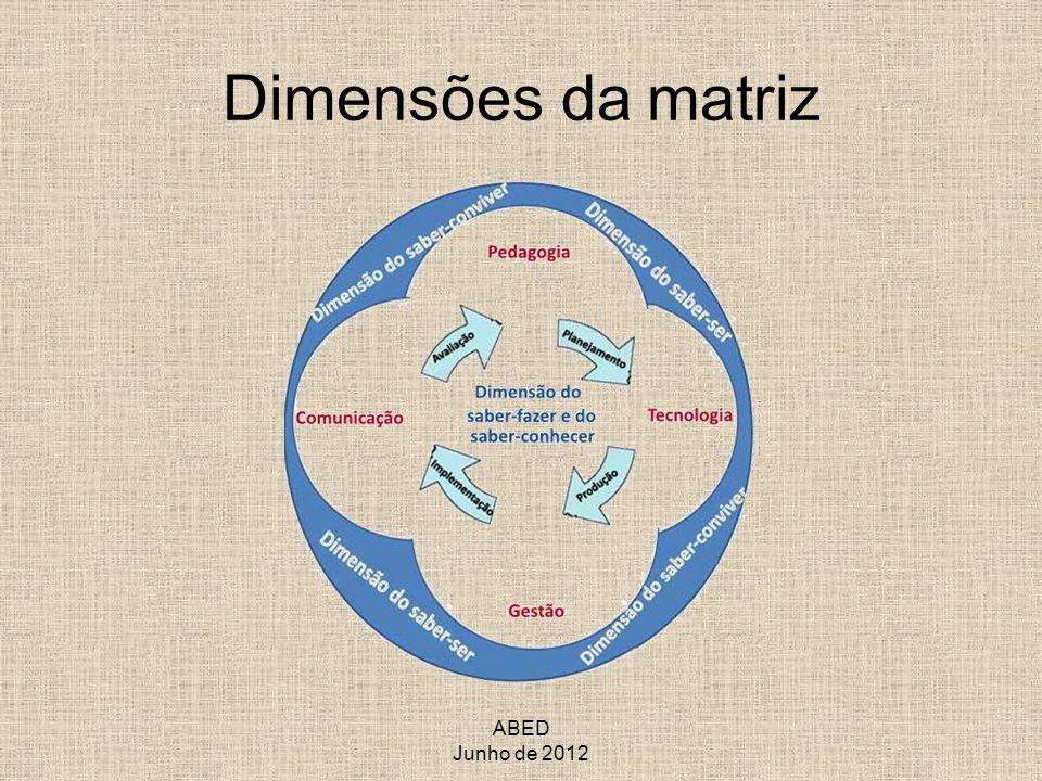 ABED Junho de 2012 Dimensões da matriz