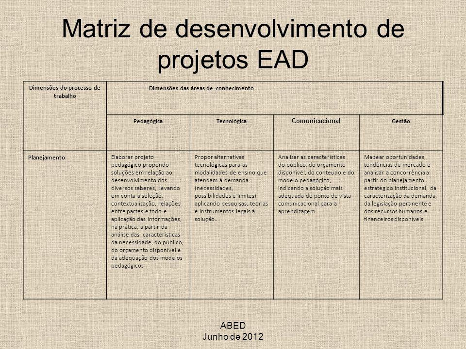 ABED Junho de 2012 Matriz de desenvolvimento de projetos EAD Dimensões do processo de trabalho Dimensões das áreas de conhecimento PedagógicaTecnológi