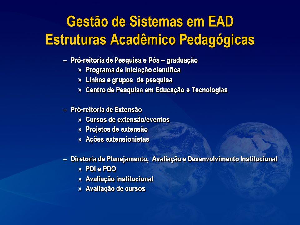 Gestão de Sistemas em EAD Estruturas Acadêmico Pedagógicas – Pró-reitoria de Pesquisa e Pós – graduação » Programa de Iniciação científica » Linhas e