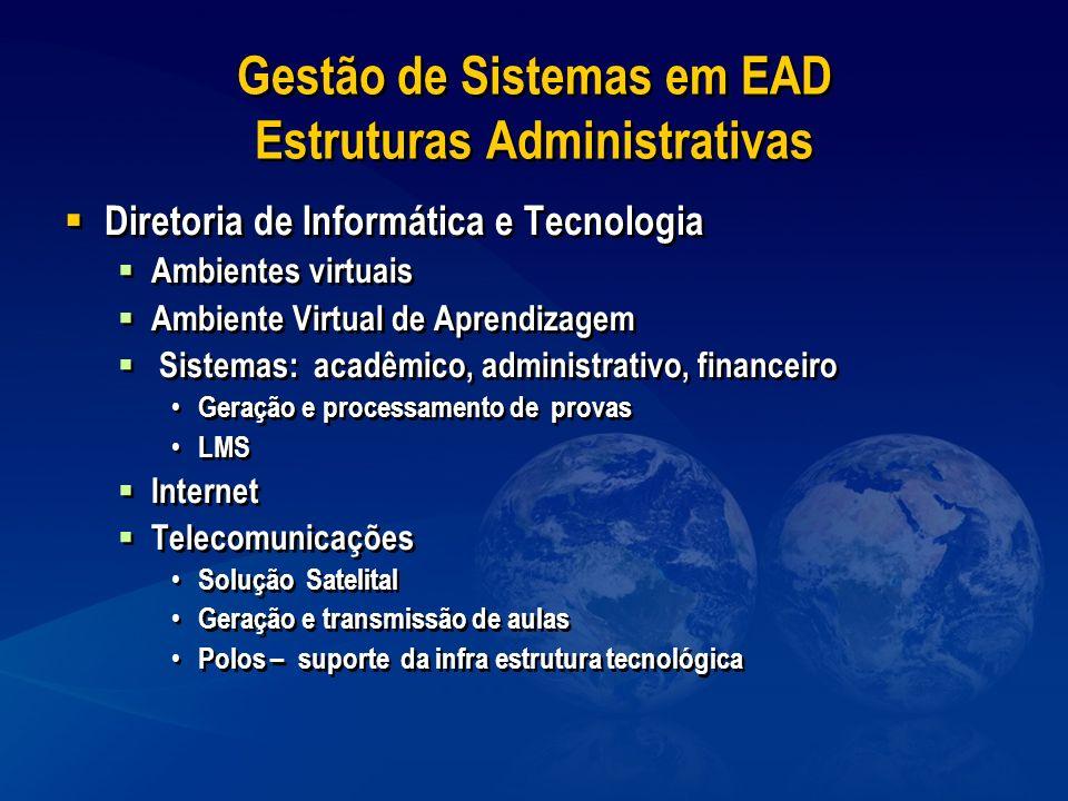 Gestão de Sistemas em EAD Estruturas Administrativas Diretoria de Informática e Tecnologia Ambientes virtuais Ambiente Virtual de Aprendizagem Sistema