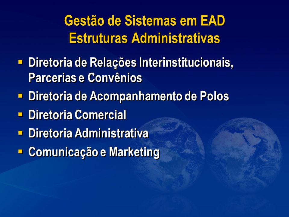 Gestão de Sistemas em EAD Estruturas Administrativas Diretoria de Relações Interinstitucionais, Parcerias e Convênios Diretoria de Acompanhamento de P