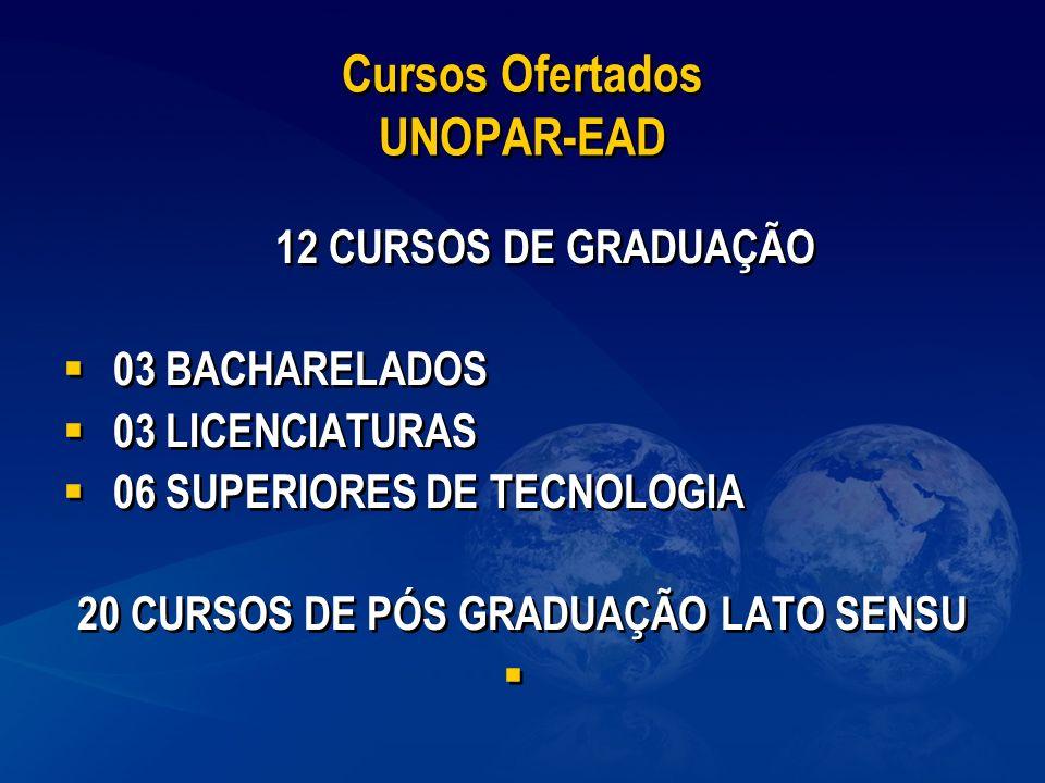 Cursos Ofertados UNOPAR-EAD 12 CURSOS DE GRADUAÇÃO 03 BACHARELADOS 03 LICENCIATURAS 06 SUPERIORES DE TECNOLOGIA 20 CURSOS DE PÓS GRADUAÇÃO LATO SENSU